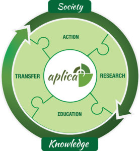 Aplica  Research and transfer   social research in health